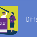 Labor Law Compliance Different Industries Require Different Compliance 1600x321